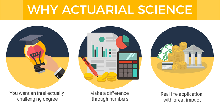 Actuarial Science Png - Actuarial Science: The multifaceted programme - Graphic Online