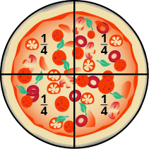 Fraction Pizza Png Amp Free Fraction Pizza Png Transparent
