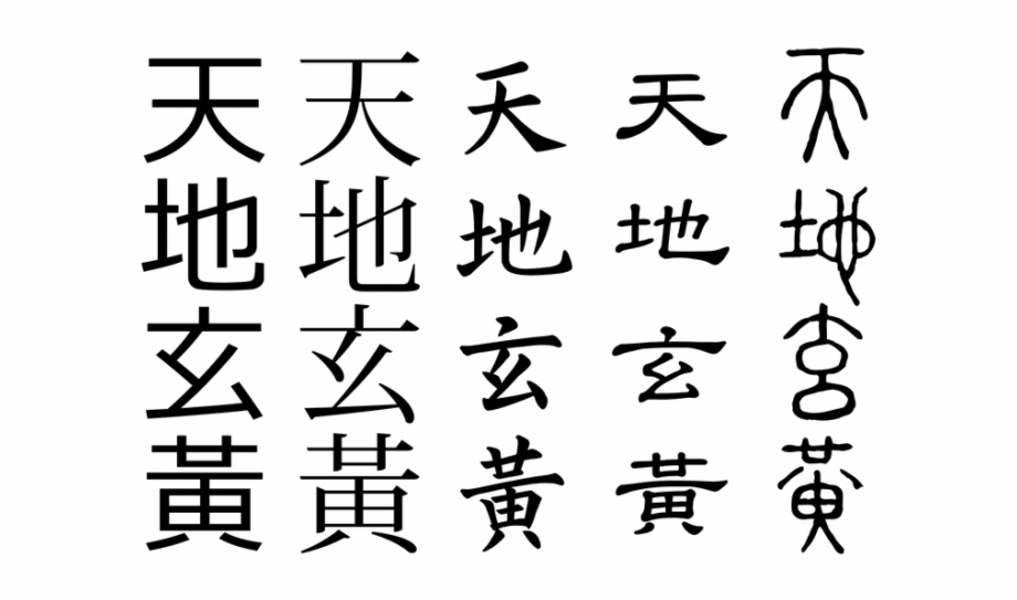 Chinese Alphabet Png - Chinese Alphabet Png Chinese Writing - Clip Art Library