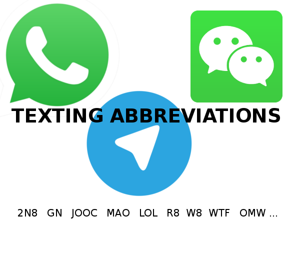 Abbreviations Png - Comprehensive List of Texting and Chat Abbreviations | Financial ...