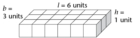 Volume Cubic Units Png - Converting Between Cubic Units | Surface Area And Volume Of ...