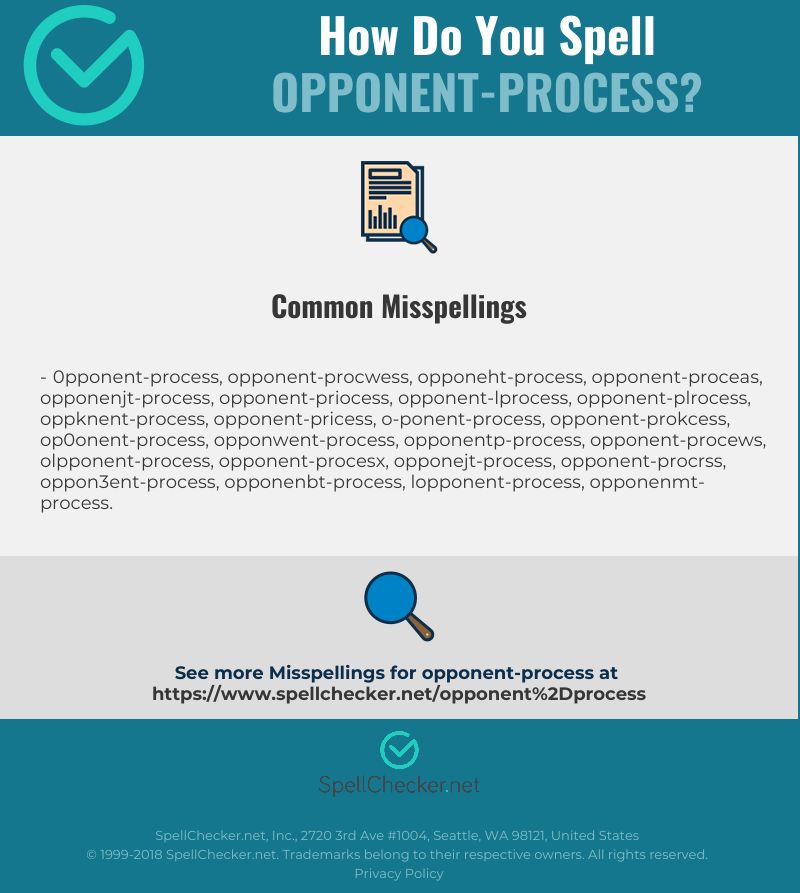 Opponent Process Png - Correct spelling for opponent-process [Infographic]   Spellchecker.net