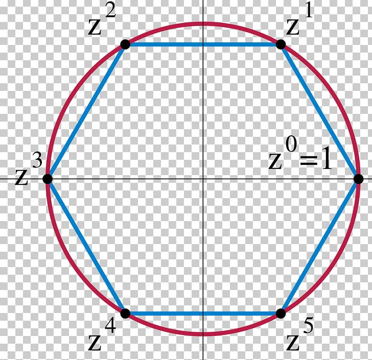 Group Theory Png - Cyclic Group Abelian Group Finitely Generated Group Group Theory ...