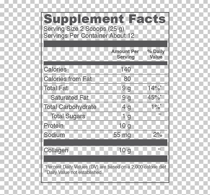 Nutrition Facts Png Free Nutrition Facts Png Transparent Images 47648 Pngio