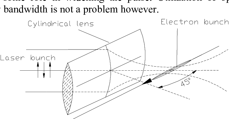 Cylindrical Lens Png - Download Cylindrical Lens Shrinks The Transverse Size Of The ...