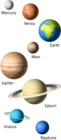 Solar System Png For Kids - Download Planet For Kids - Planets Solar System Png PNG Image with ...