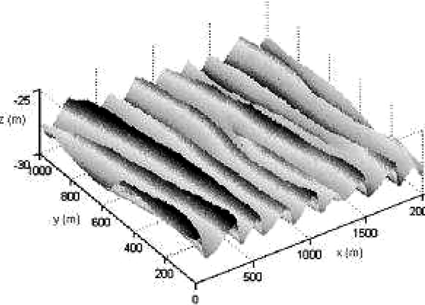 North Sea Waves Png - Example of a measured sand wave field in the North Sea. | Download ...
