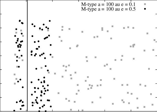 Mtype Asteroid Png - Example of mass distributions in the circumprimary ring as a ...