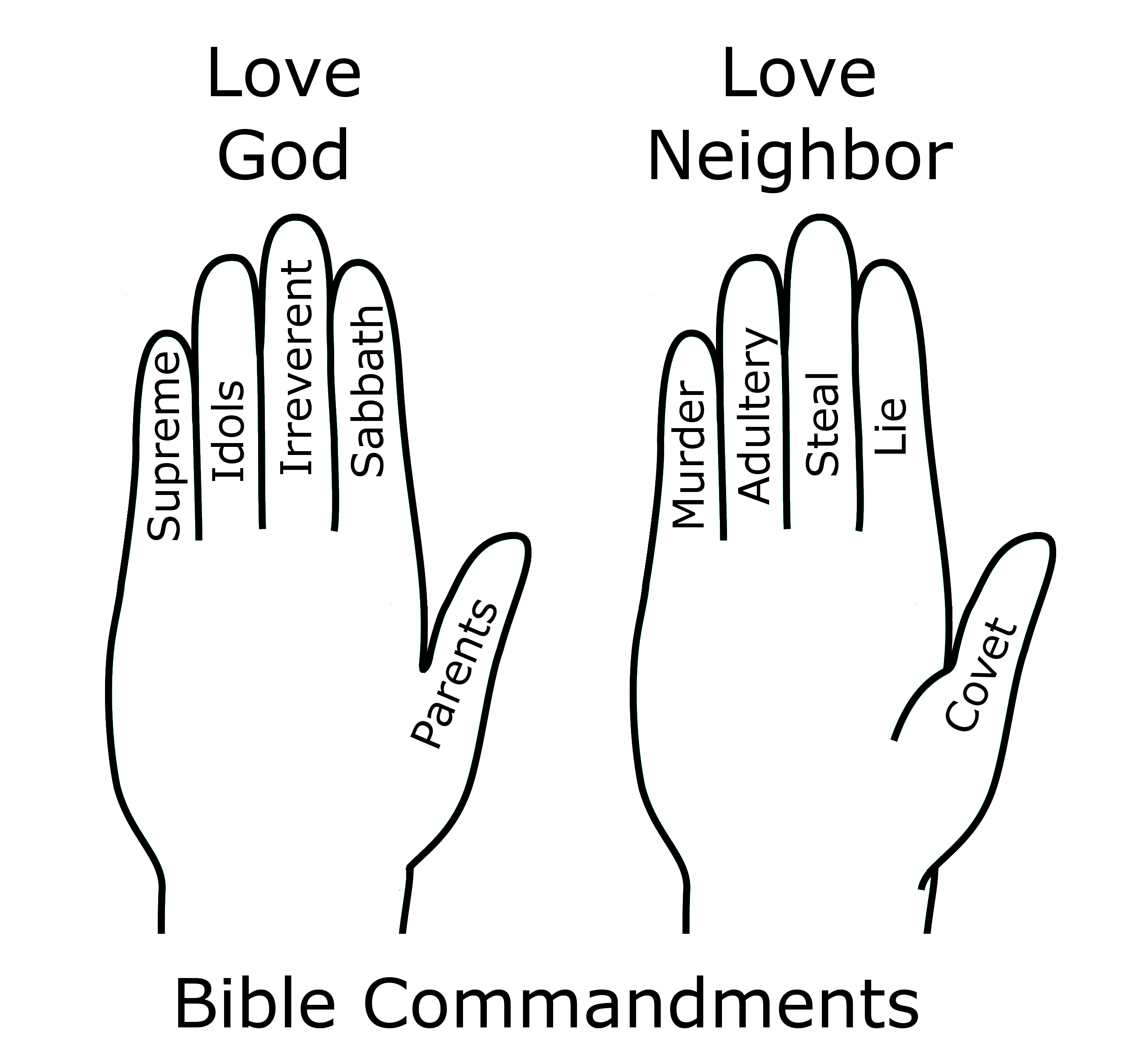 image relating to 10 Commandments Printable identified as Ideal Totally free Printable 10 Commandment #276608 - PNG