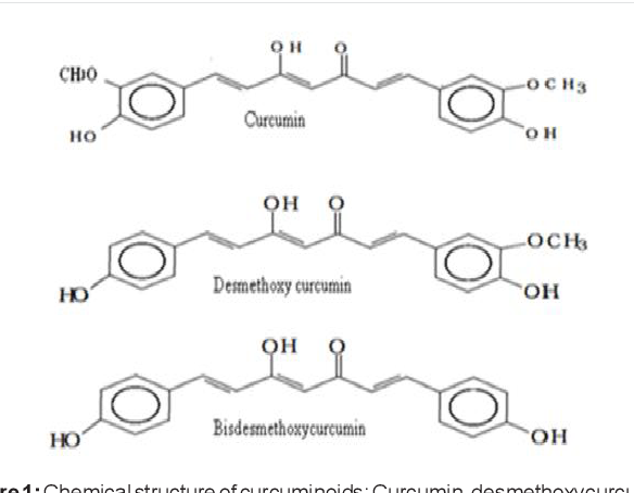 Desmethoxycurcumin Png - Figure 1 from A New Stability-Indicating HPLC Method for ...