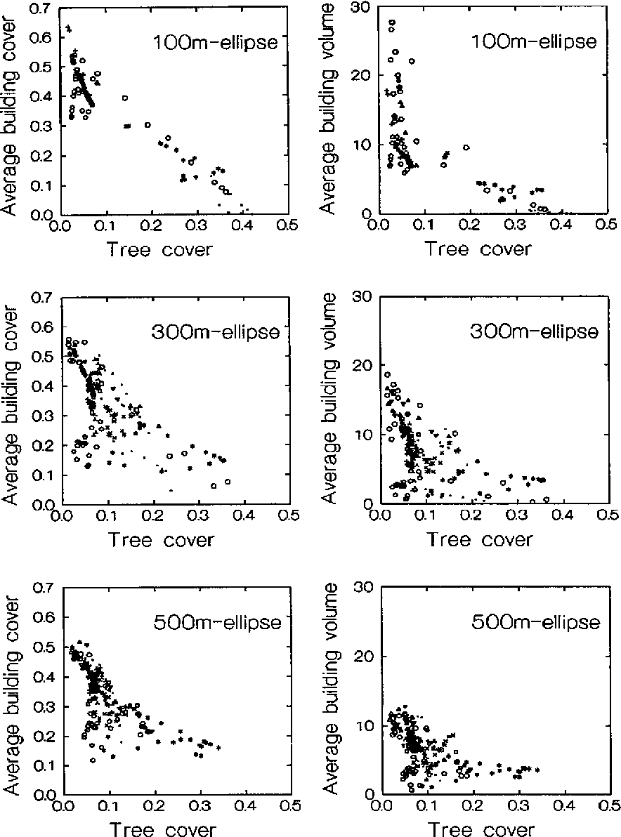 Volume Cubic Units Png - Figure 7 from Chicago's urban forest ecosystem: results of the ...