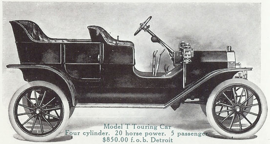Ford Model T Png - File:1909 Ford Catalog - Model T Touring Car - Right Side.png ...