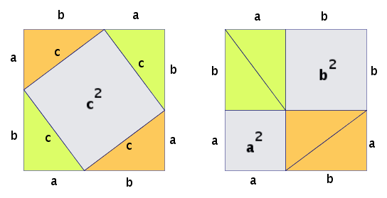 Theorem Png - File:Diagram of Pythagoras Theorem.png - Wikimedia Commons