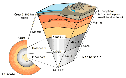 Earth Structure Png - File:Earth cutaway schematic-en.png - Wikimedia Commons