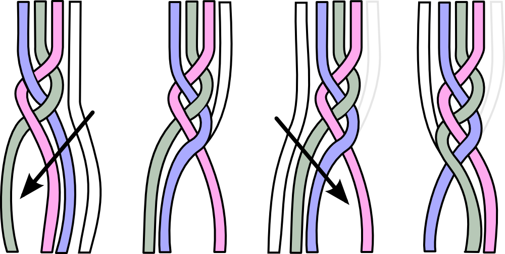 Comment Faire Des Png - File:French Braid Graphic.png - Wikimedia Commons
