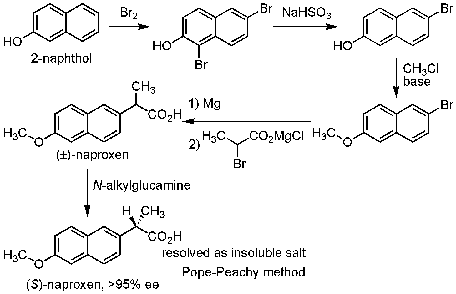 Naproxen Png - File:Large-Scale Synthesis of S-naproxen.png - Wikimedia Commons