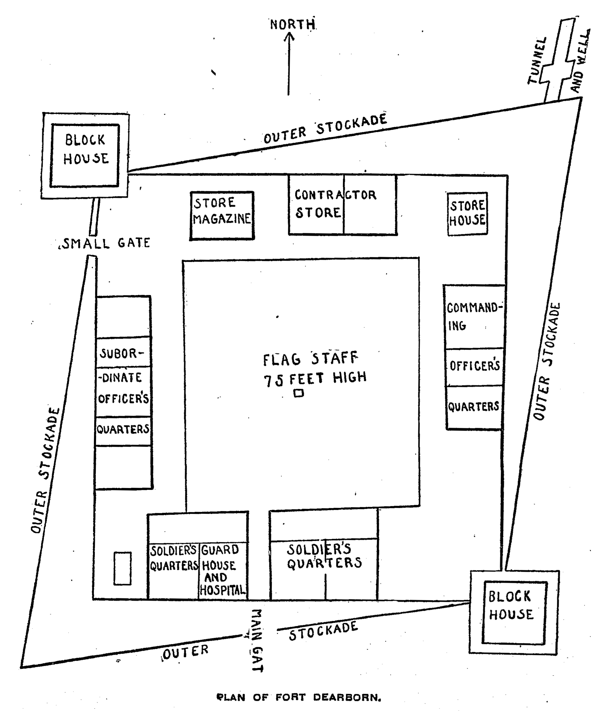 Dearborn Png - File:Plan of first Fort Dearborn.png - Wikimedia Commons