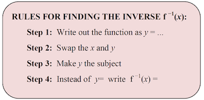 Inverse Function Png - Finding an inverse function   Making Your Own Sense
