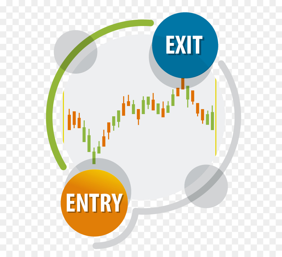Trading Strategy Png - Foreign Exchange Market Text png download - 756*819 - Free ...