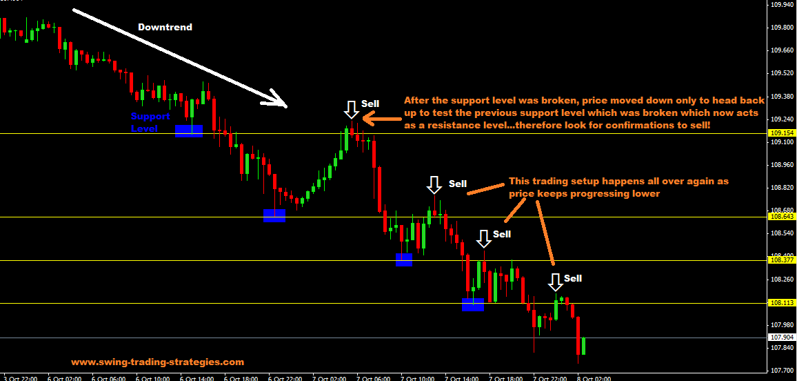Trading Strategy Png - Forex Factory - S.A.Hasib D1 trading strategy
