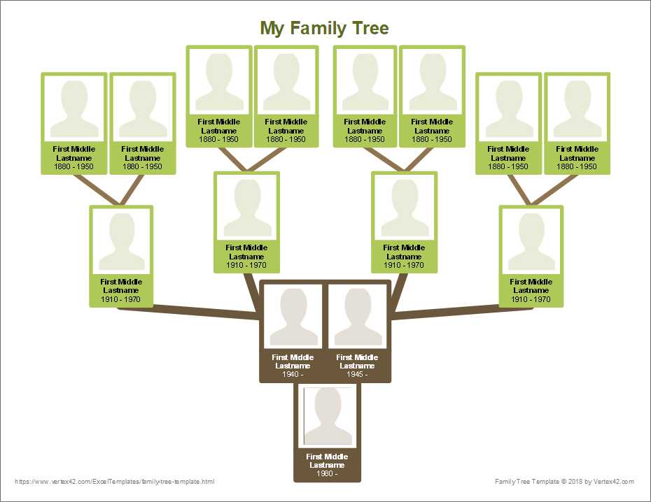 Free Family Tree Template Printable Bl 1182995 Png Images Pngio