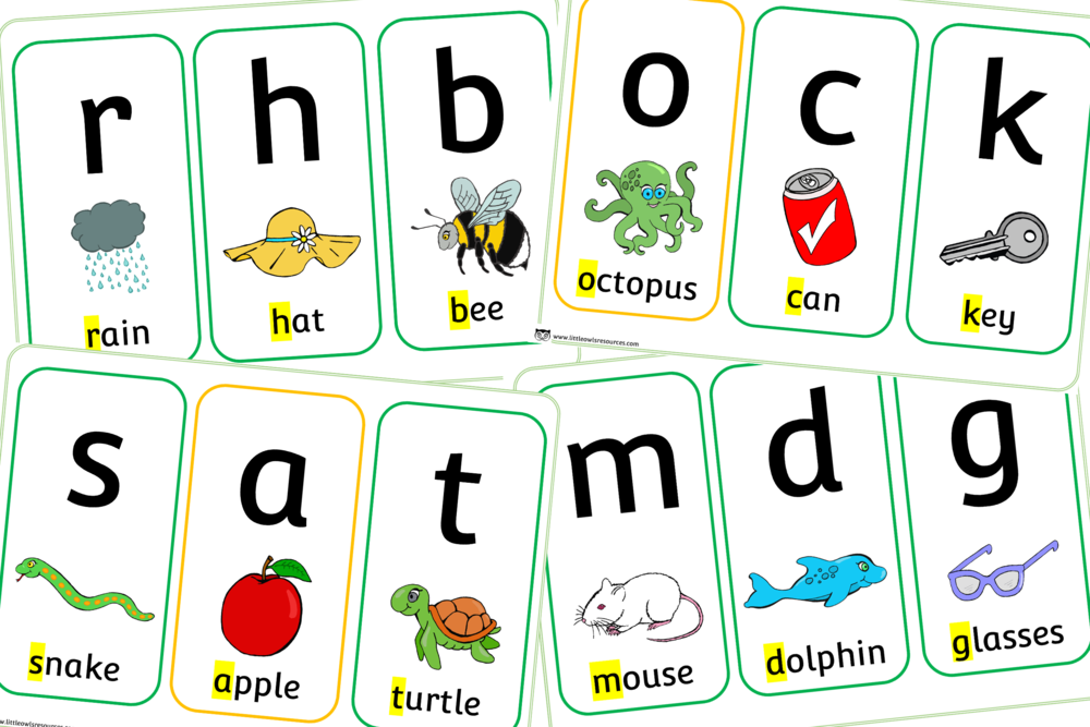 Letter Sounds Png - FREE Phase 2 Sound Cards Early Years (EYFS) Printable Resource ...