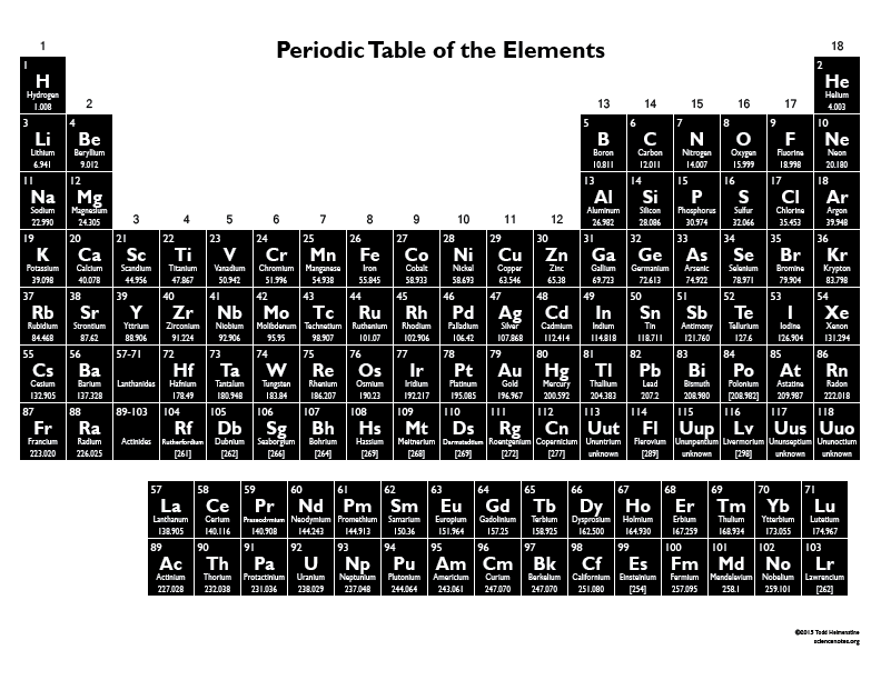 Free Printable Periodic Tables Pdf And 331457 Png Images Pngio
