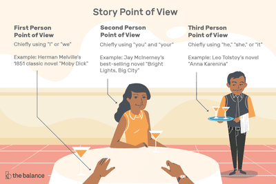 Png Of Two People Falling Opposite Directions - How to Choose the Right Point of View for Your Story