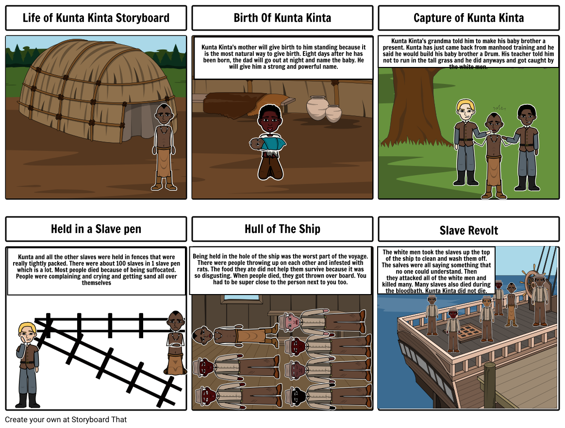 Png Of Slave Man Standing Next To Today S Man - Kunta Storyboard by curly_head