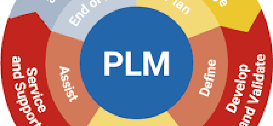 Product Lifecycle Management Png - New report: Product Lifecycle Management (PLM) Software Market ...