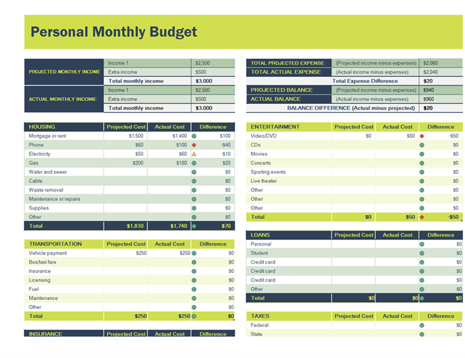 Personal Budget Sheet Template from img2.pngio.com