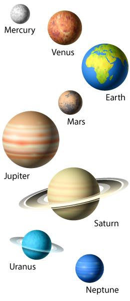 Solar System Png For Kids - Planet For Kids | Planets | Space solar system, Planet crafts ...