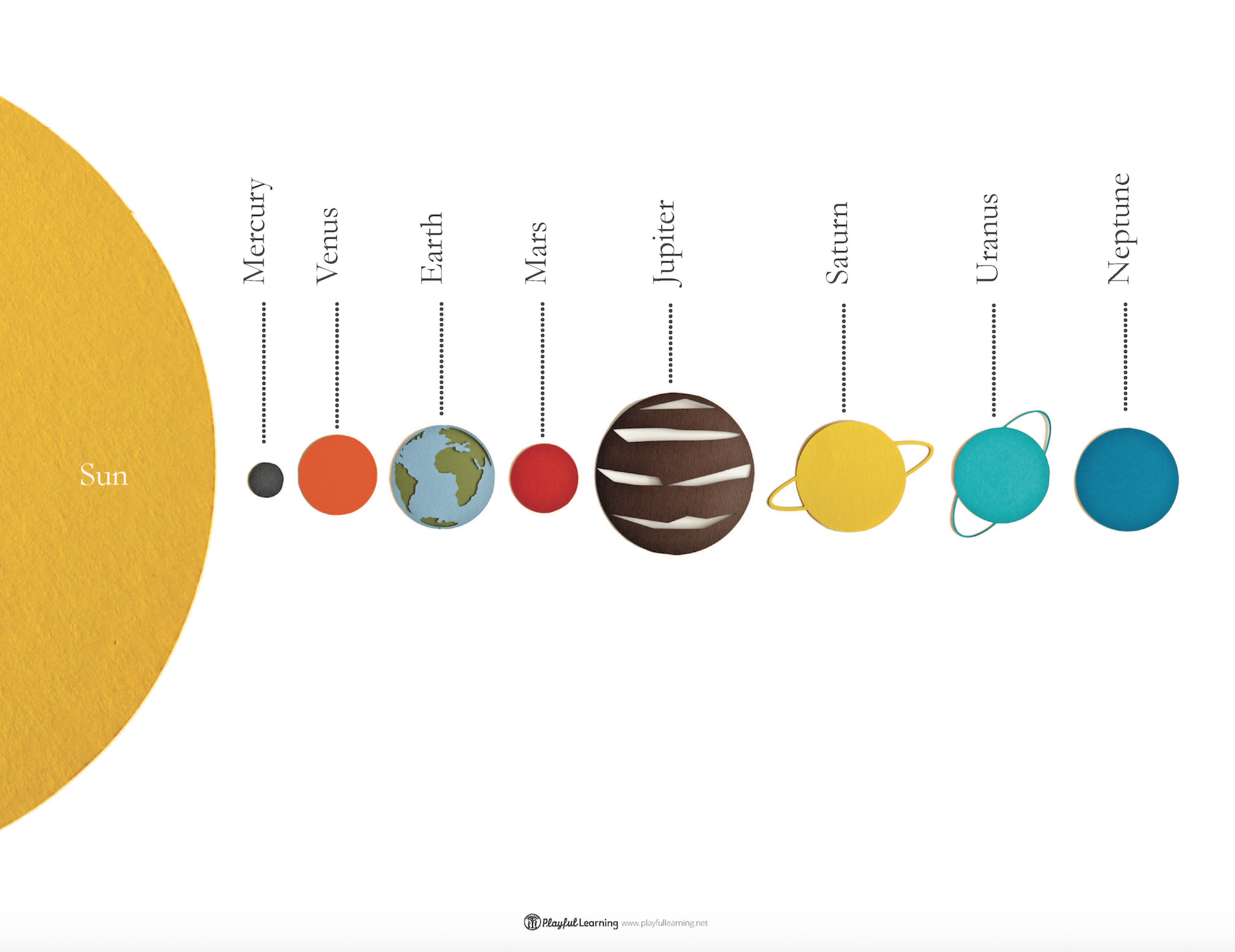 Solar System Png - Playful Learning: The Solar System