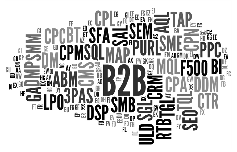 Abbreviations Png - Png Acronym (96+ images in Collection) Page 2