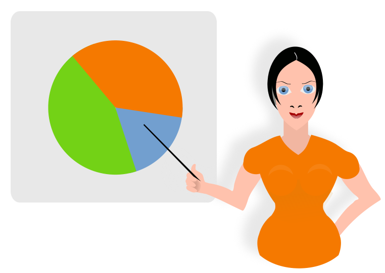 Office Presentation Png - presentation woman pointing to pie chart - /office/presentation ...
