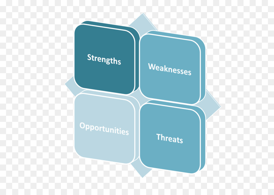 Swot Analysis Png - Project Management Body Of Knowledge Text png download - 1374*955 ...