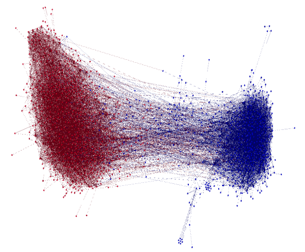 Red And Blue Png - Red vs. Blue: Twitter Controversies Vividly Visualized in Study