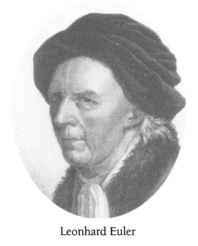 Leonhard Euler Png - RK's Musings: The Calculus Gallery : Summary