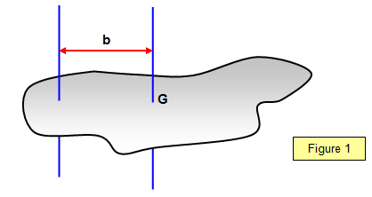 Parallel Axis Theorem Png - schoolphysics ::Welcome::