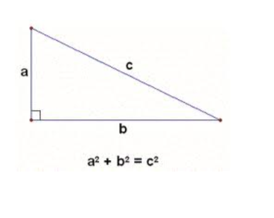 Pythagorean Theorem Png - Solved: IN PROGRAM C: A)The Pythagorean Theorem States Tha ...