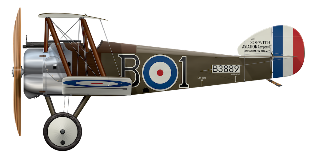 Sopwith Camel Png - Sopwith Camel | Plane-Encyclopedia