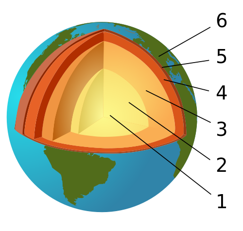 Earth Structure Png - Structure of the earth - Things We Don't Know