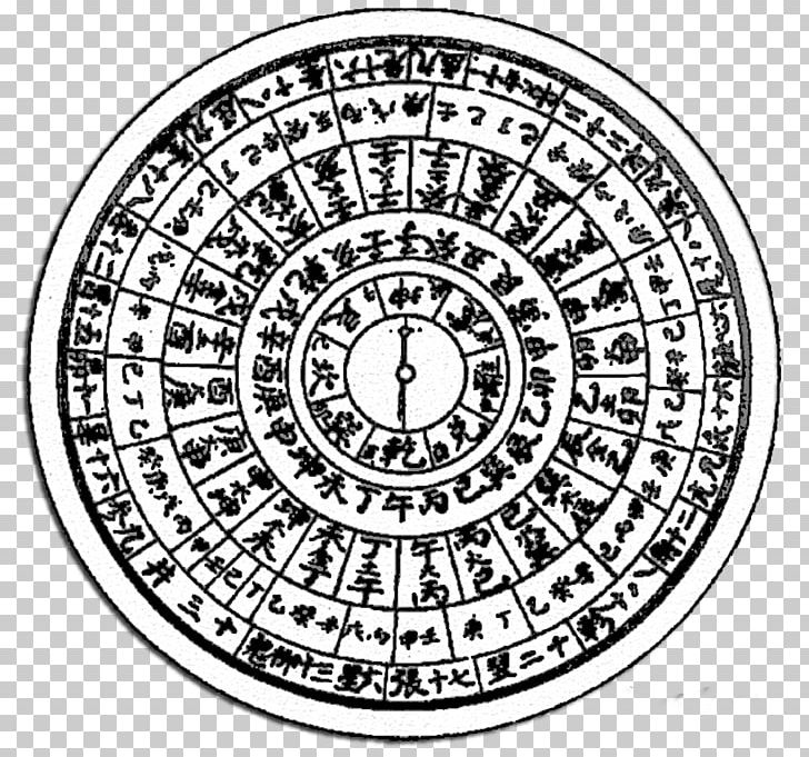 Luopan Png - Taoism Astrology Art Luopan PNG, Clipart, Area, Aries, Art ...