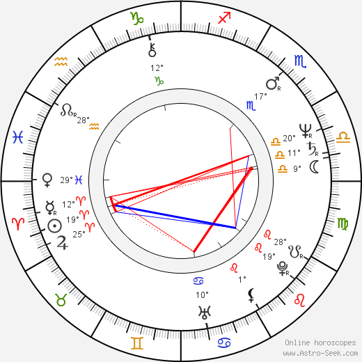 Ted Tally Png - Ted Tally Birth Chart Horoscope, Date of Birth, Astro