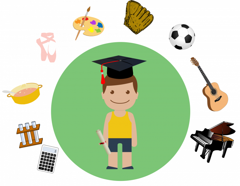 Extracurricular Activity Png - These Activities Develop Creativity And Artistic Talents - Extra ...