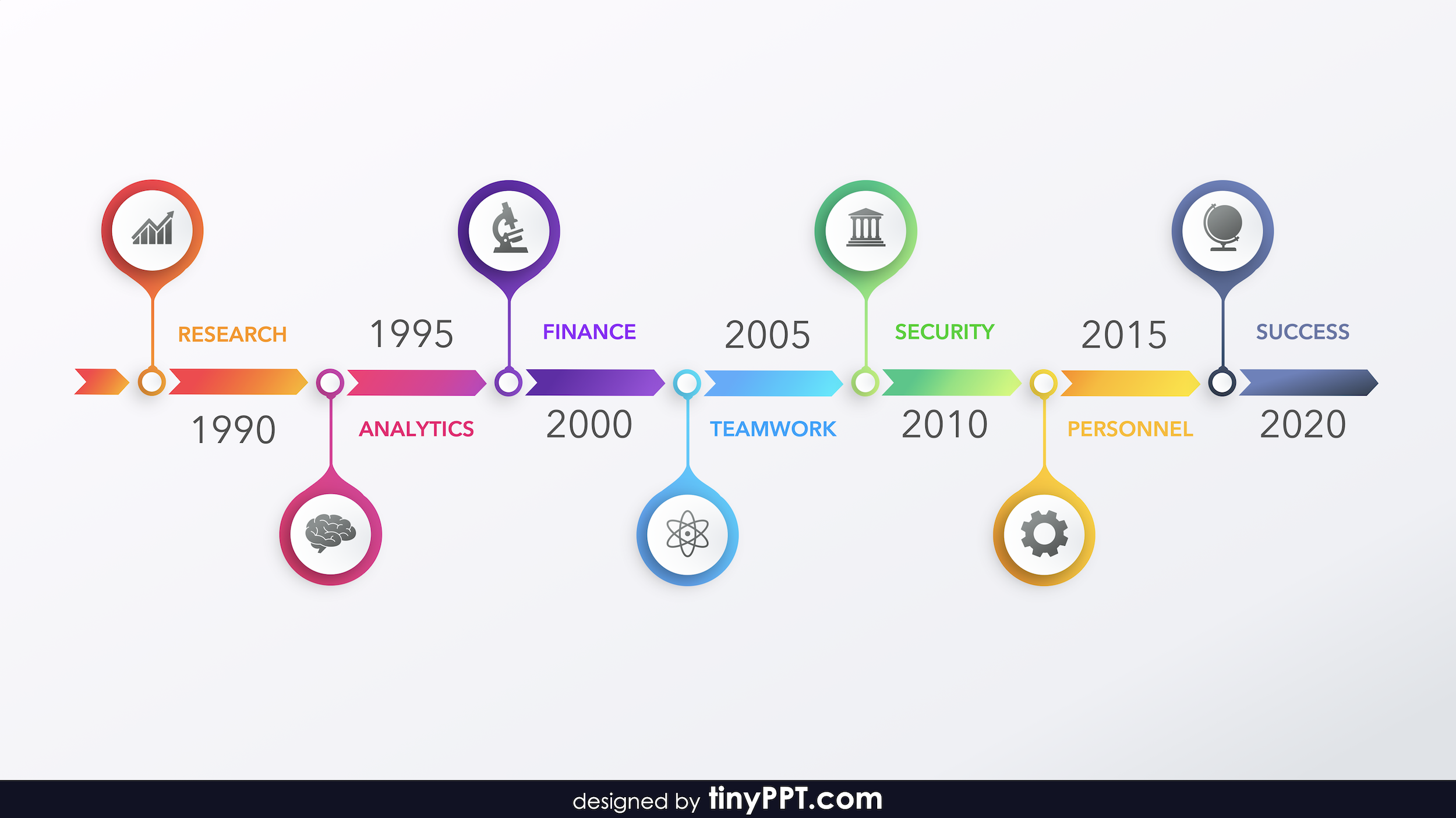 Timeline For Powerpoint Png  U0026 Free Timeline For Powerpoint