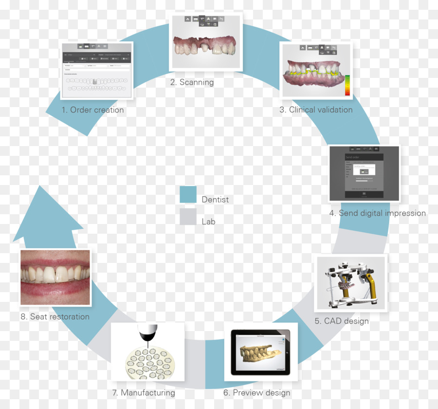 Cadcam Dentistry Png - Tooth Cartoon png download - 2500*2323 - Free Transparent ...