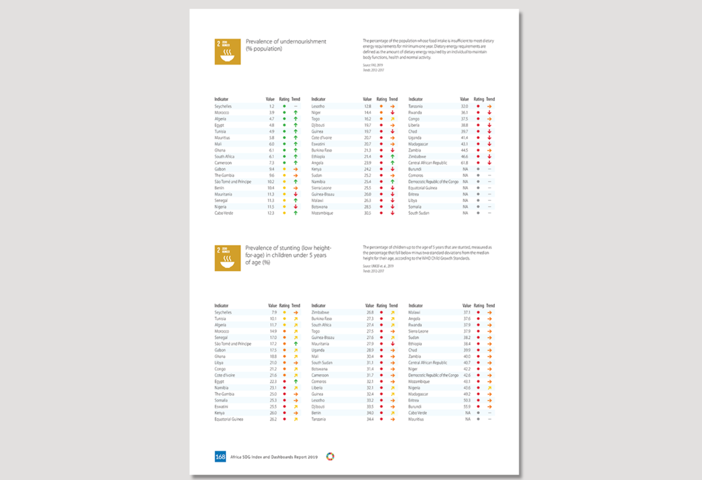 Sdgindex Png - UN-SDSN, Design, Data Visualizations — Pica Publishing