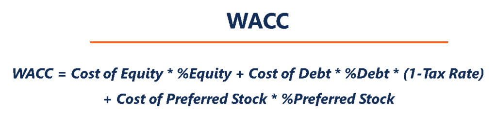 Weighted Average Cost Of Capital Png - WACC Formula, Definition and Uses - Guide to Cost of Capital
