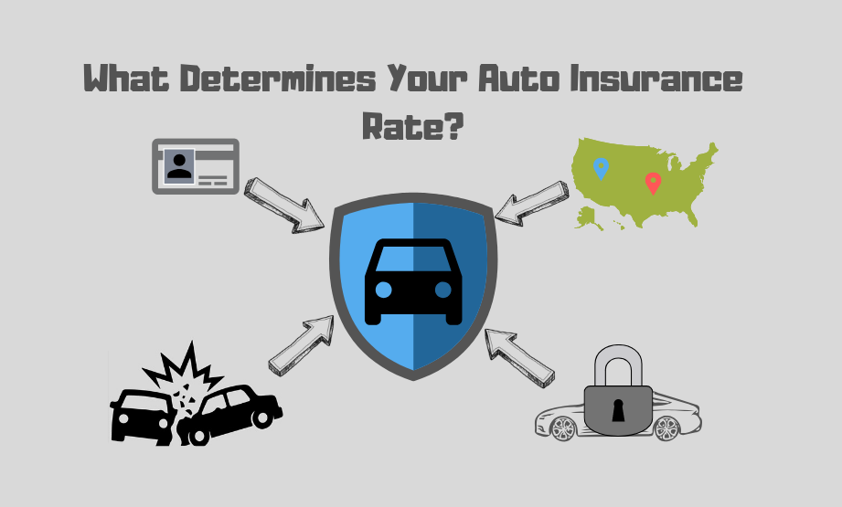 Determines Png - What Determines Your Auto Insurance Rate? - Mathenia Insurance Group